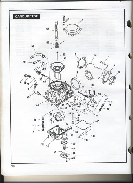 83 sportster ledningsdiagram